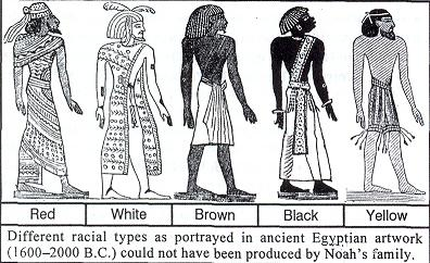 racialtypes